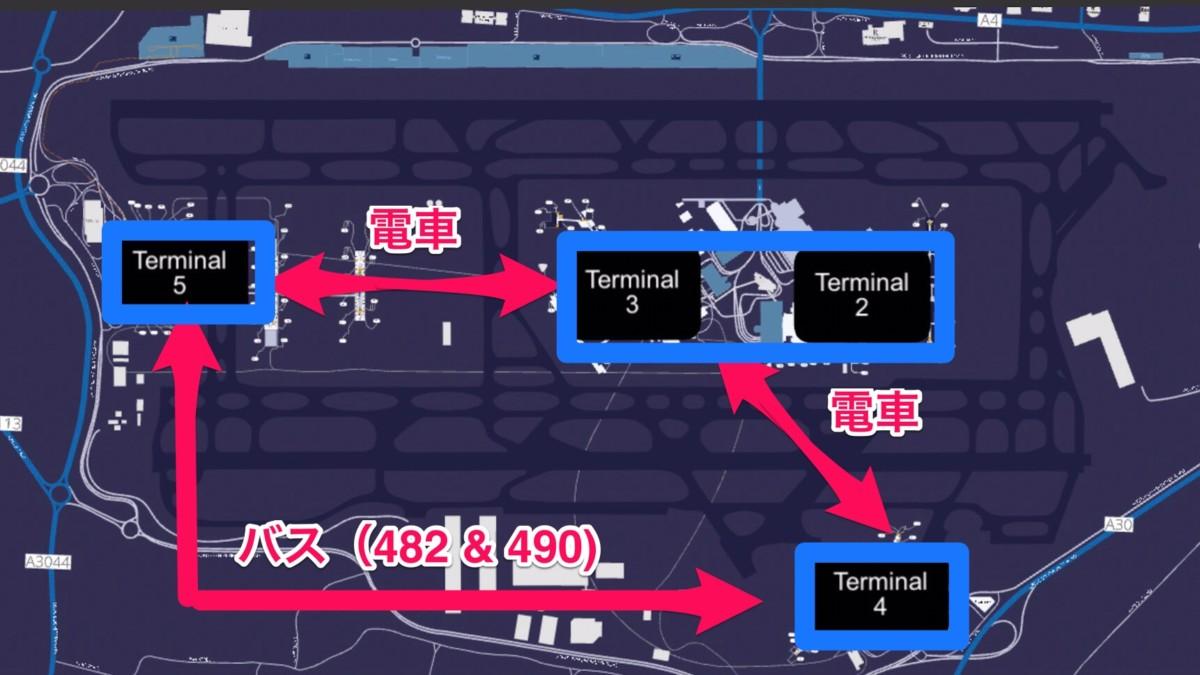 ヒースロー空港にあるターミナル間の移動方法を示した図