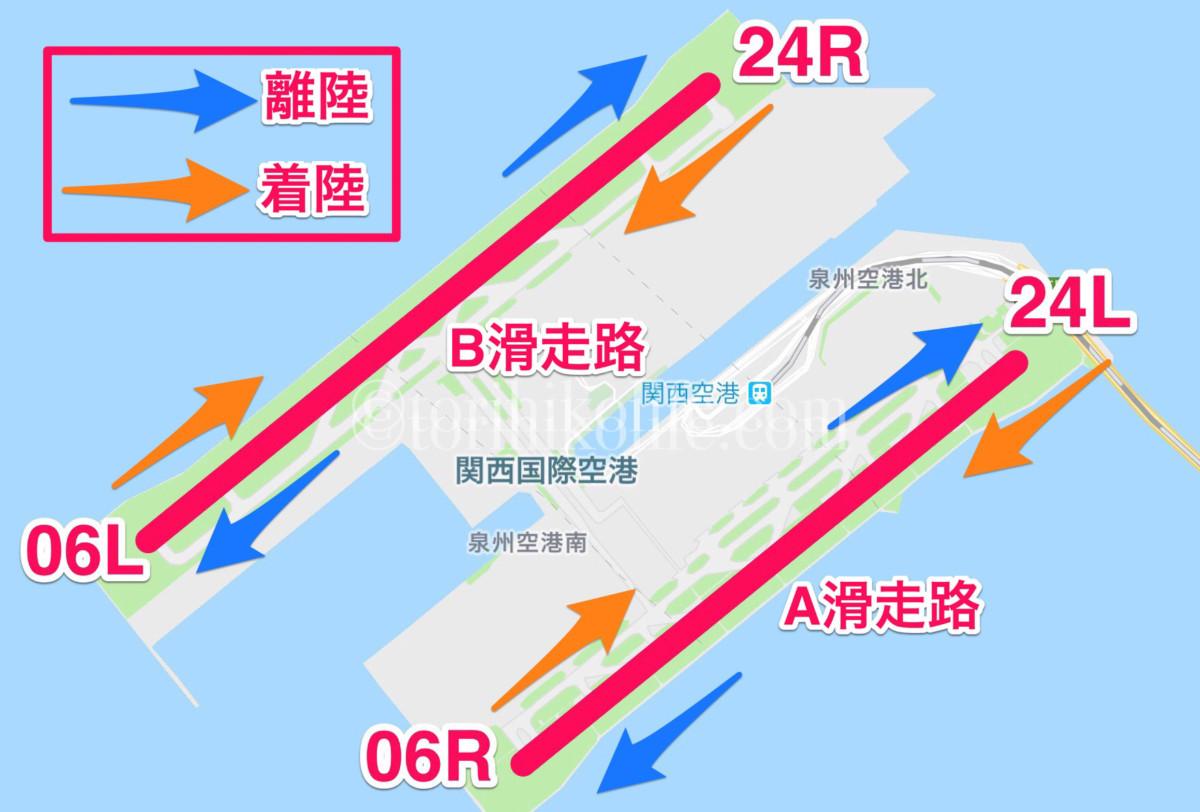 関西空港の滑走路の運用方法を示した図